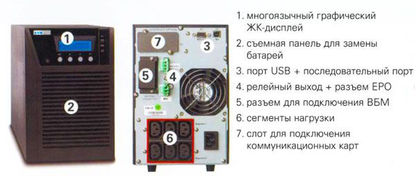 Powerware 9130 инструкция на русском - фото 7